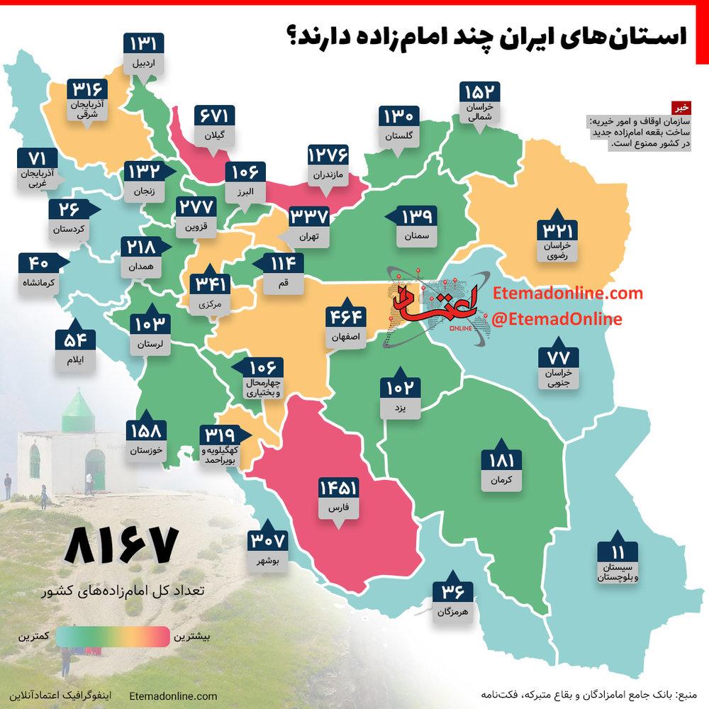 5124779 - گیلان رتبه سوم امام زاده ثبت شده در کشور